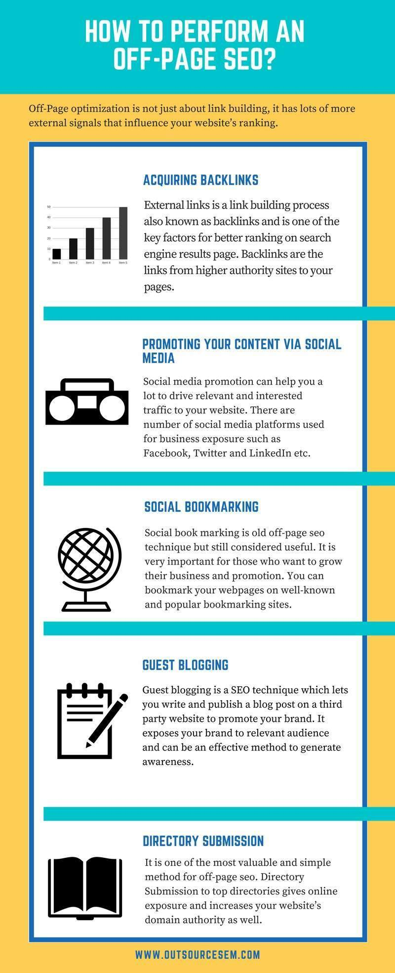 Ultimate Guide to On Page and Off Page SEO | Outsource SEM
