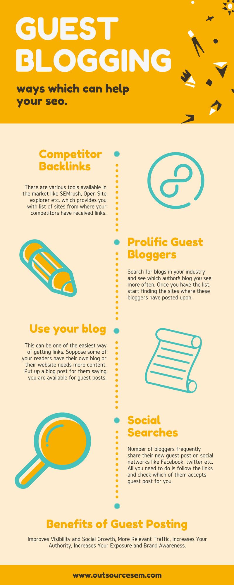SEO Benefits of Guest Blogging | Outsource SEM